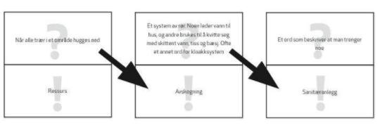 ordlek_eksempelkort.png