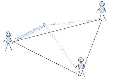 illustrasjon_trekanten.png